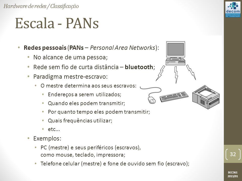 Escala - PANs Redes pessoais (PANs – Personal Area Networks):