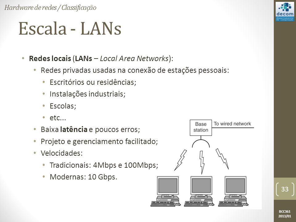Escala - LANs Redes locais (LANs – Local Area Networks):