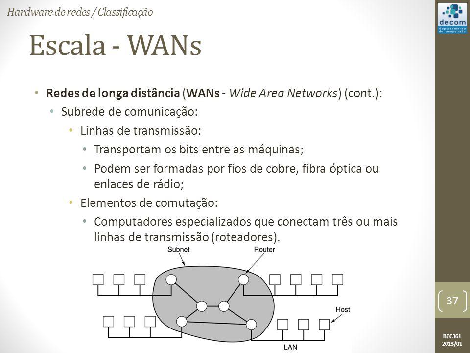 Hardware de redes / Classificação