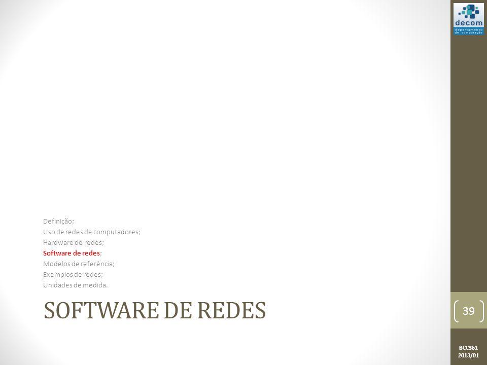 Software de Redes Definição; Uso de redes de computadores;