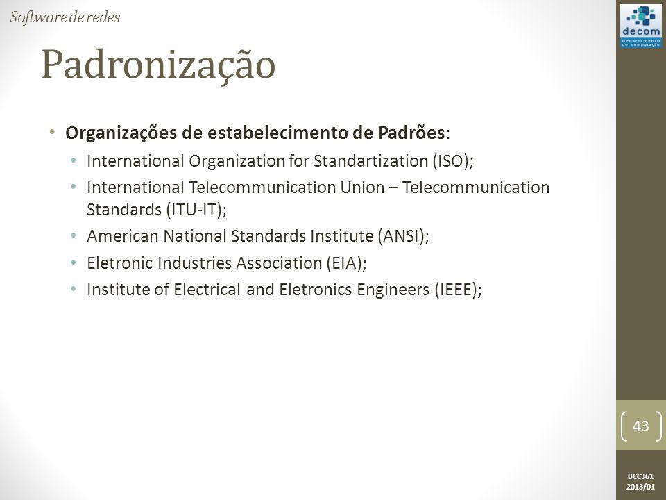 Padronização Organizações de estabelecimento de Padrões: