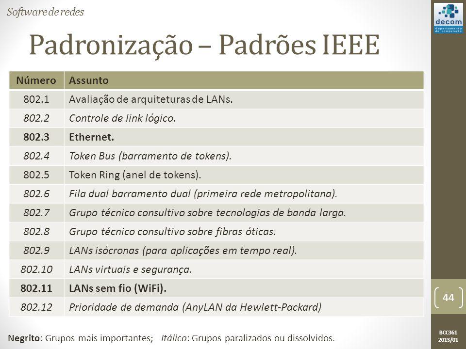 Padronização – Padrões IEEE