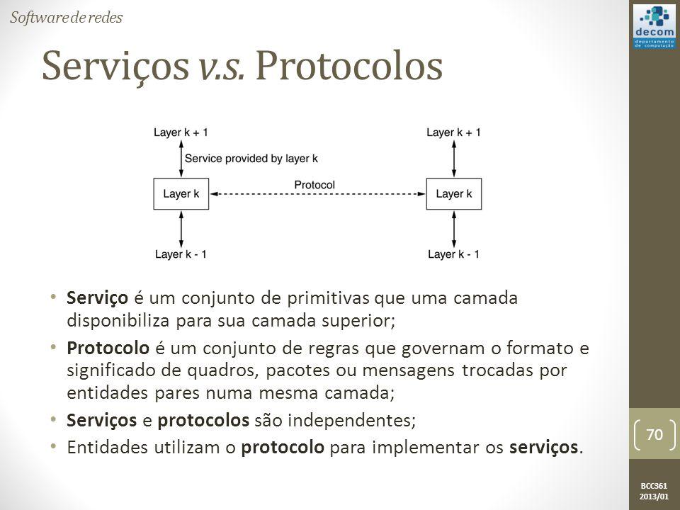 Serviços v.s. Protocolos