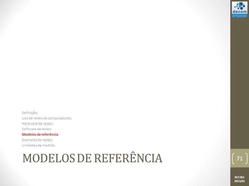 Modelos de Referência Definição; Uso de redes de computadores;