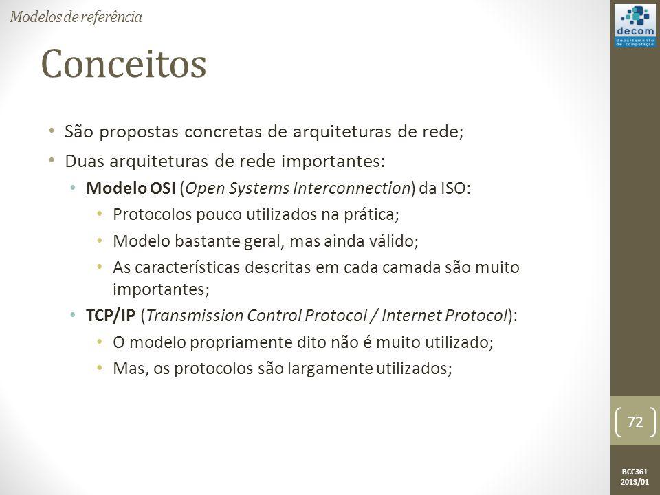 Conceitos São propostas concretas de arquiteturas de rede;