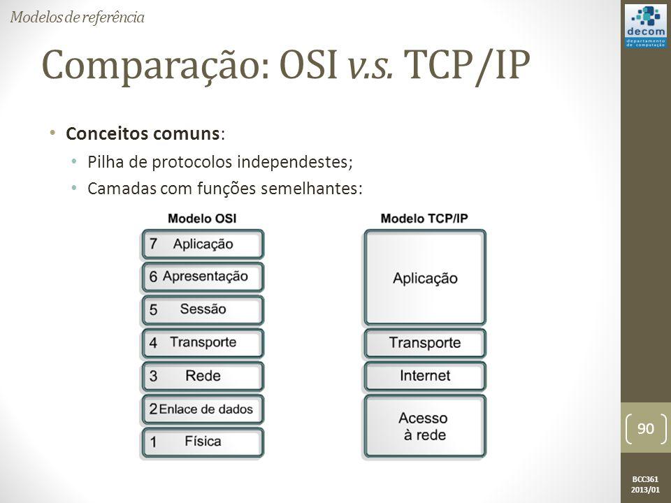 Comparação: OSI v.s. TCP/IP