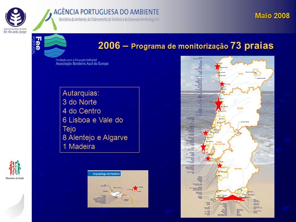 2006 – Programa de monitorização 73 praias