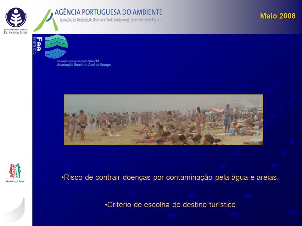 Risco de contrair doenças por contaminação pela água e areias.