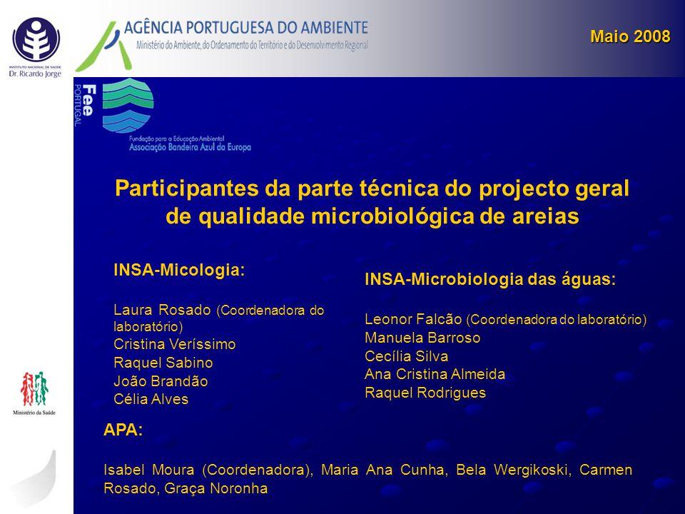 Maio 2008 Participantes da parte técnica do projecto geral de qualidade microbiológica de areias. INSA-Micologia: