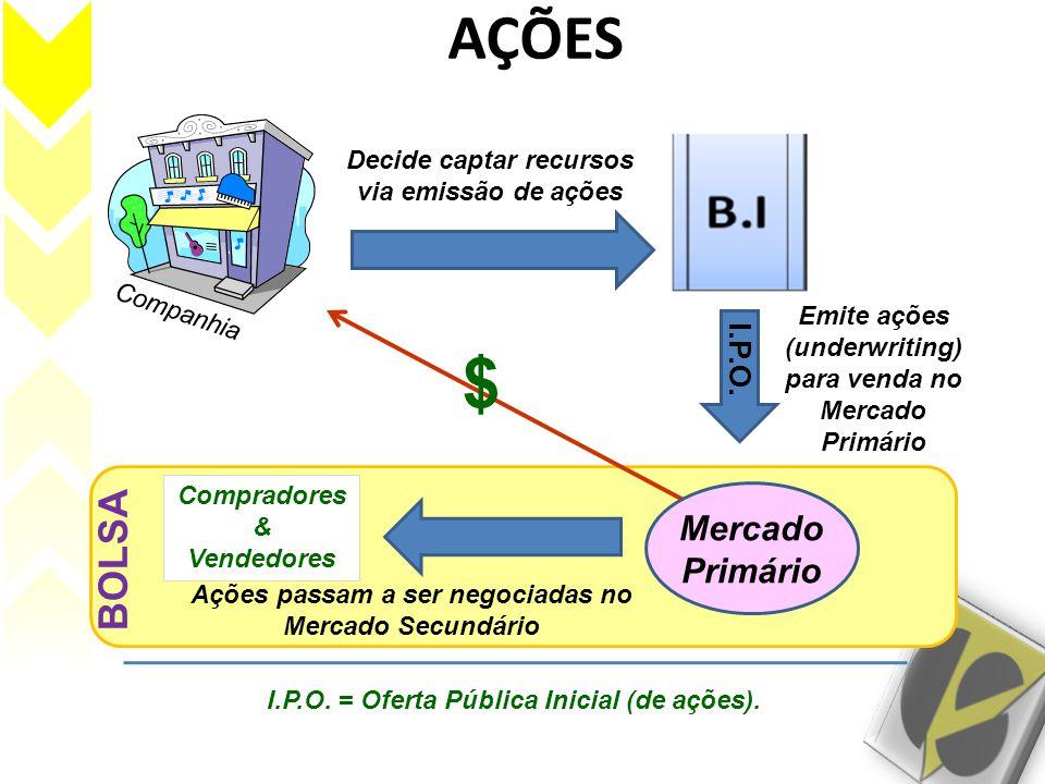 $ AÇÕES BOLSA Mercado Primário I.P.O.