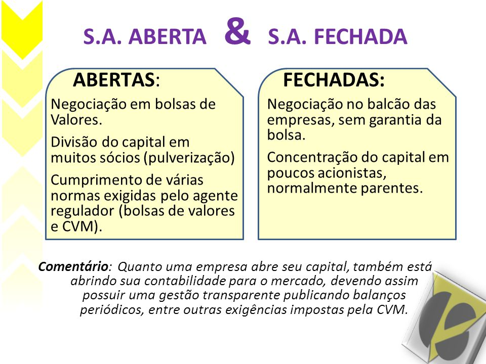 S.A. ABERTA & S.A. FECHADA ABERTAS: FECHADAS: