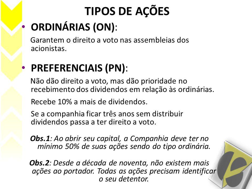 TIPOS DE AÇÕES ORDINÁRIAS (ON): PREFERENCIAIS (PN):