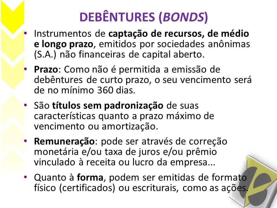 DEBÊNTURES (BONDS)