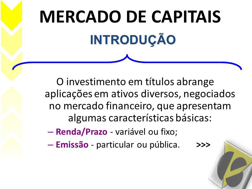 MERCADO DE CAPITAIS INTRODUÇÃO