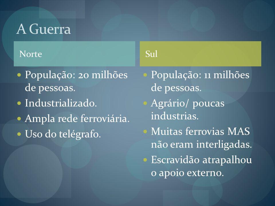 A Guerra População: 20 milhões de pessoas. Industrializado.