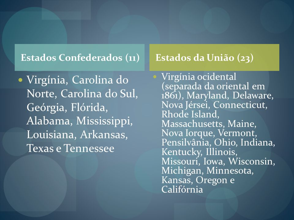 Estados Confederados (11)