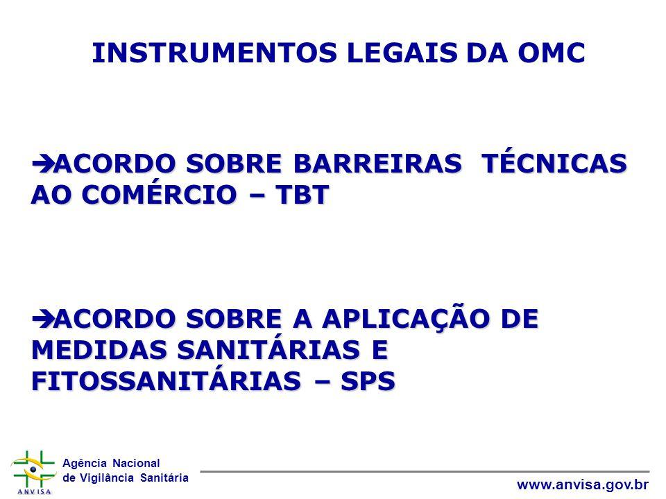 INSTRUMENTOS LEGAIS DA OMC