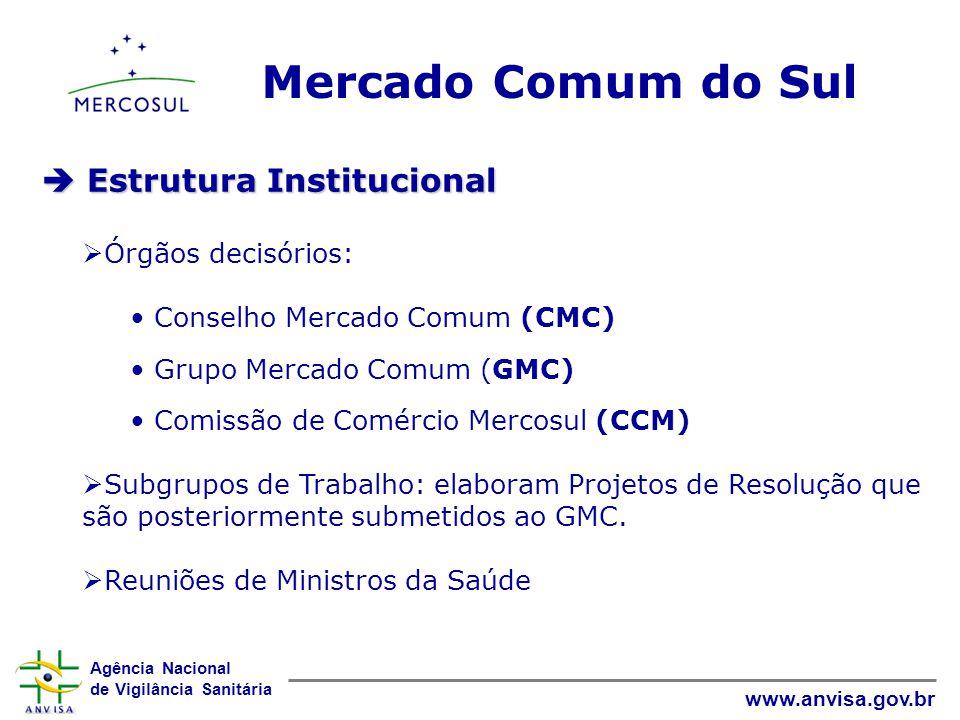 Mercado Comum do Sul  Estrutura Institucional Órgãos decisórios:
