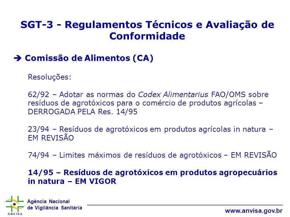 SGT-3 - Regulamentos Técnicos e Avaliação de Conformidade