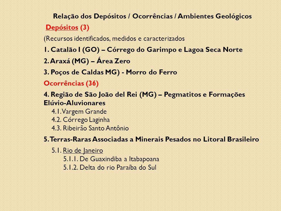 Relação dos Depósitos / Ocorrências / Ambientes Geológicos