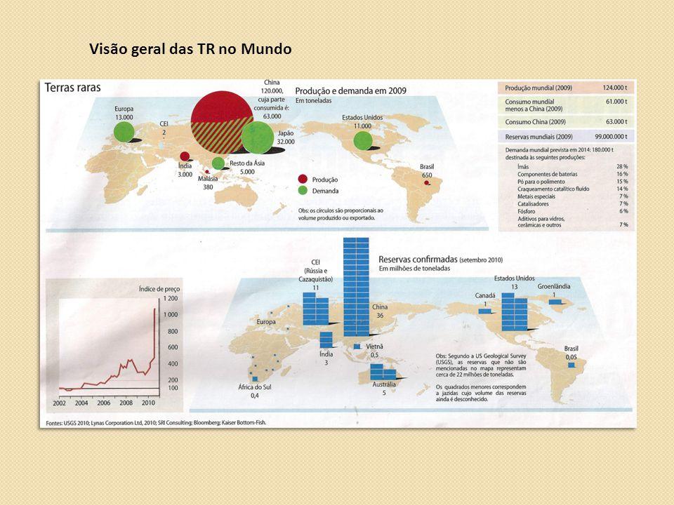 Visão geral das TR no Mundo