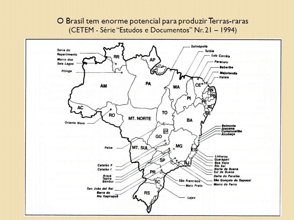 O Brasil tem enorme potencial para produzir Terras-raras