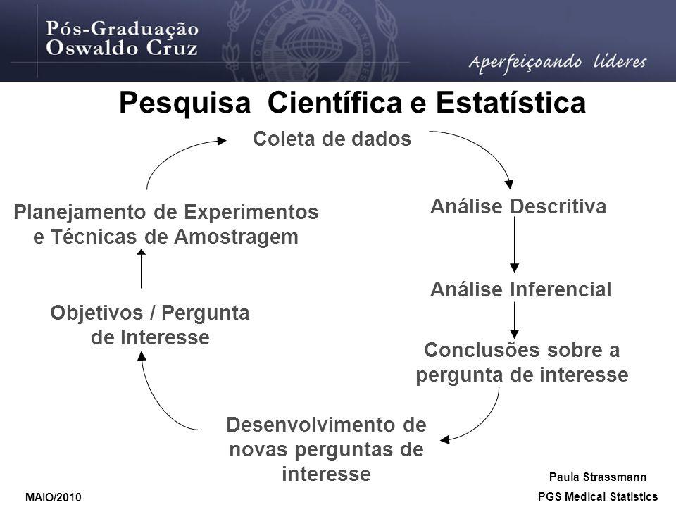 Pesquisa Científica e Estatística