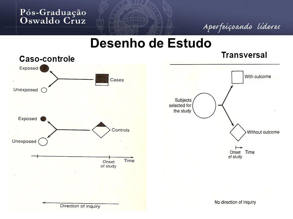 Desenho de Estudo Caso-controle Transversal 25