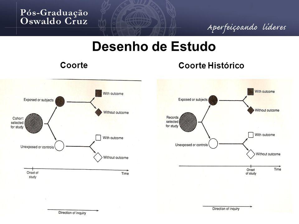 Desenho de Estudo Coorte Coorte Histórico 26