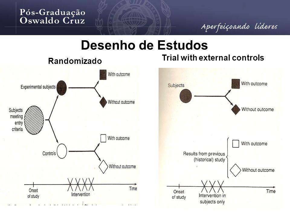 Desenho de Estudos Randomizado Trial with external controls 27