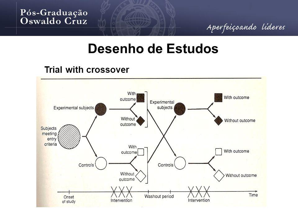 Desenho de Estudos Trial with crossover 28
