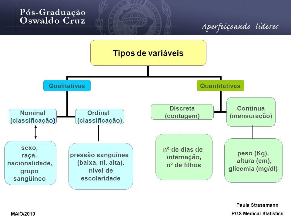 PGS Medical Statistics