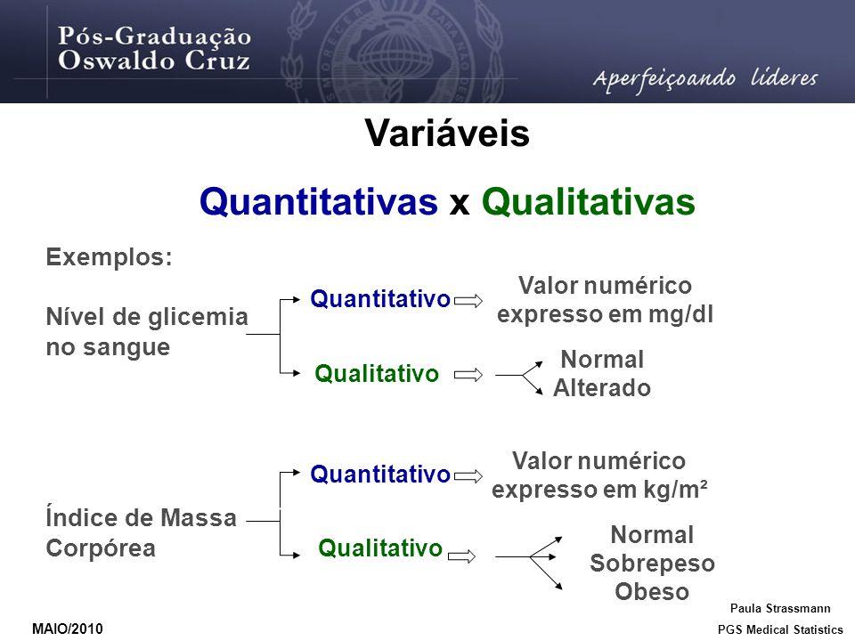 Variáveis Quantitativas x Qualitativas