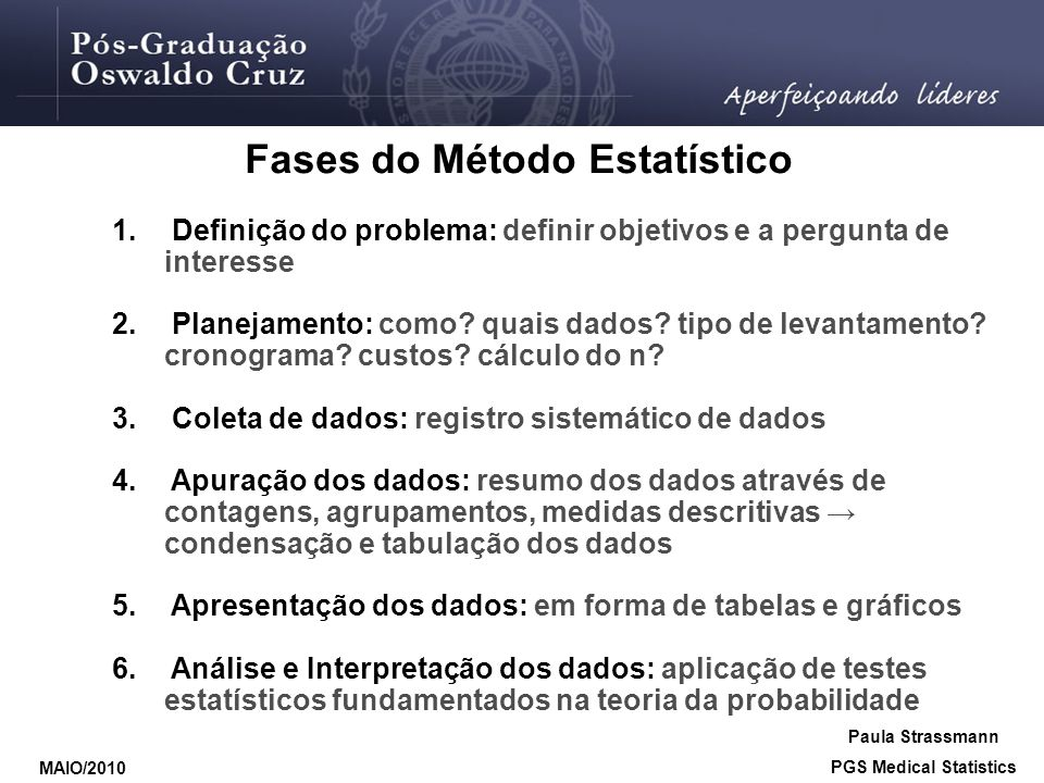 Fases do Método Estatístico PGS Medical Statistics