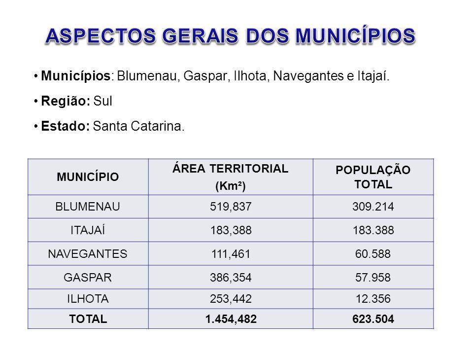 ASPECTOS GERAIS DOS MUNICÍPIOS