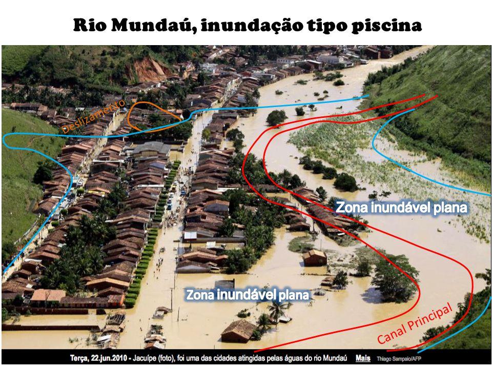 Rio Mundaú, inundação tipo piscina