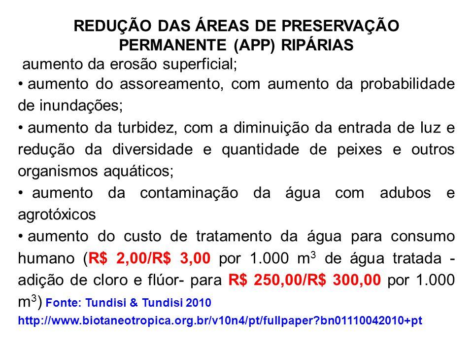 REDUÇÃO DAS ÁREAS DE PRESERVAÇÃO PERMANENTE (APP) RIPÁRIAS