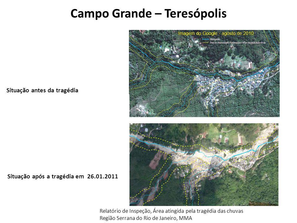 Campo Grande – Teresópolis