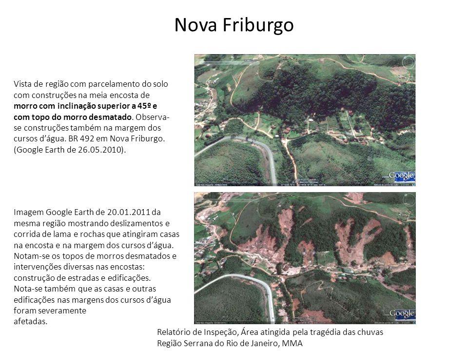 Nova Friburgo