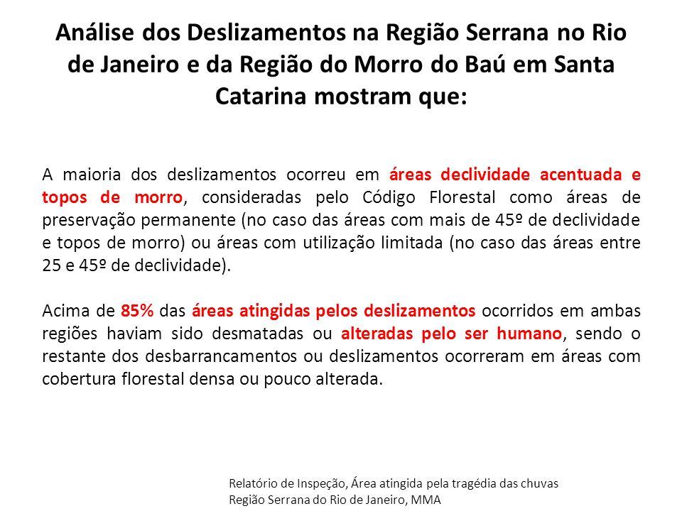 Análise dos Deslizamentos na Região Serrana no Rio de Janeiro e da Região do Morro do Baú em Santa Catarina mostram que: