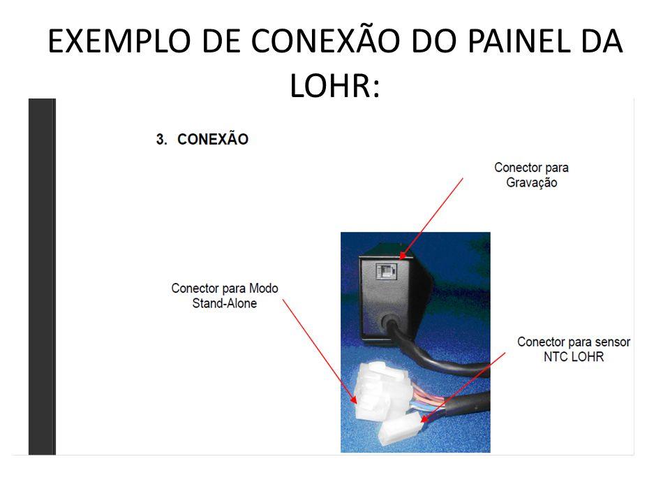EXEMPLO DE CONEXÃO DO PAINEL DA LOHR: