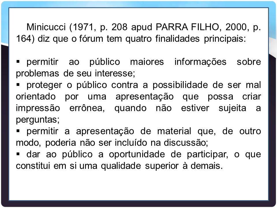 Minicucci (1971, p. 208 apud PARRA FILHO, 2000, p