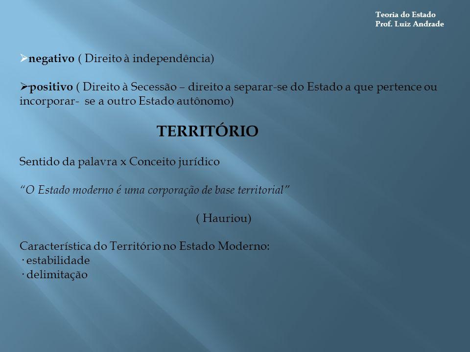 TERRITÓRIO negativo ( Direito à independência)