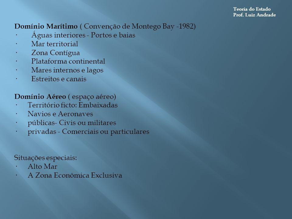 Domínio Marítimo ( Convenção de Montego Bay -1982)