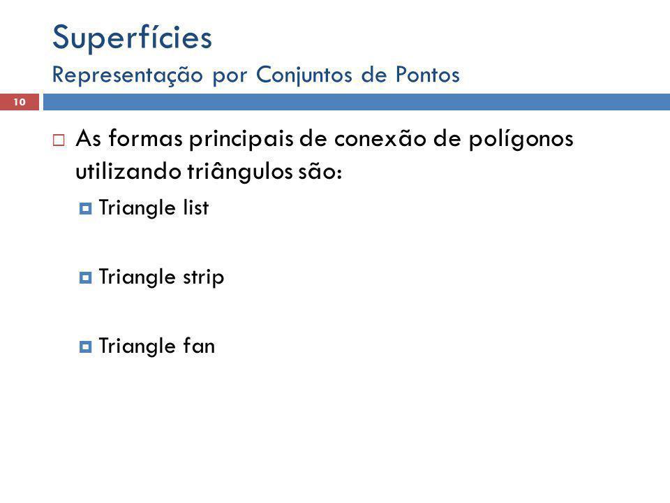 Superfícies Representação por Conjuntos de Pontos. As formas principais de conexão de polígonos utilizando triângulos são: