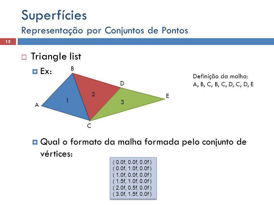 Superfícies Triangle list Representação por Conjuntos de Pontos Ex: