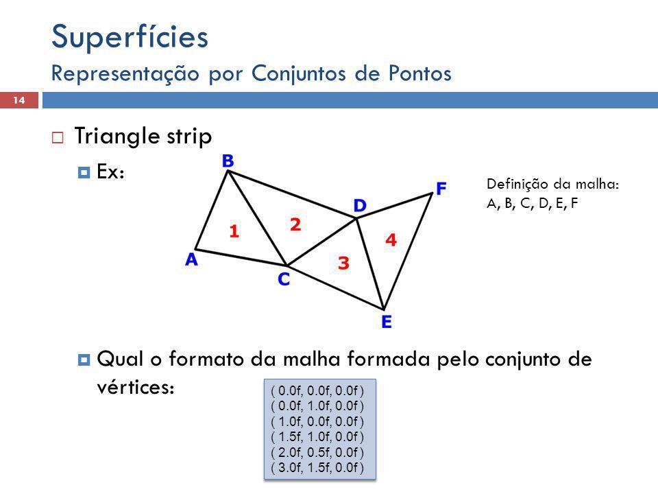 Superfícies Triangle strip Representação por Conjuntos de Pontos Ex: