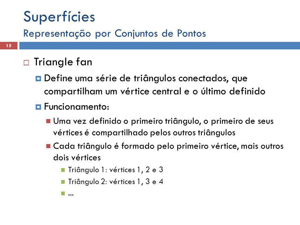 Superfícies Triangle fan Representação por Conjuntos de Pontos