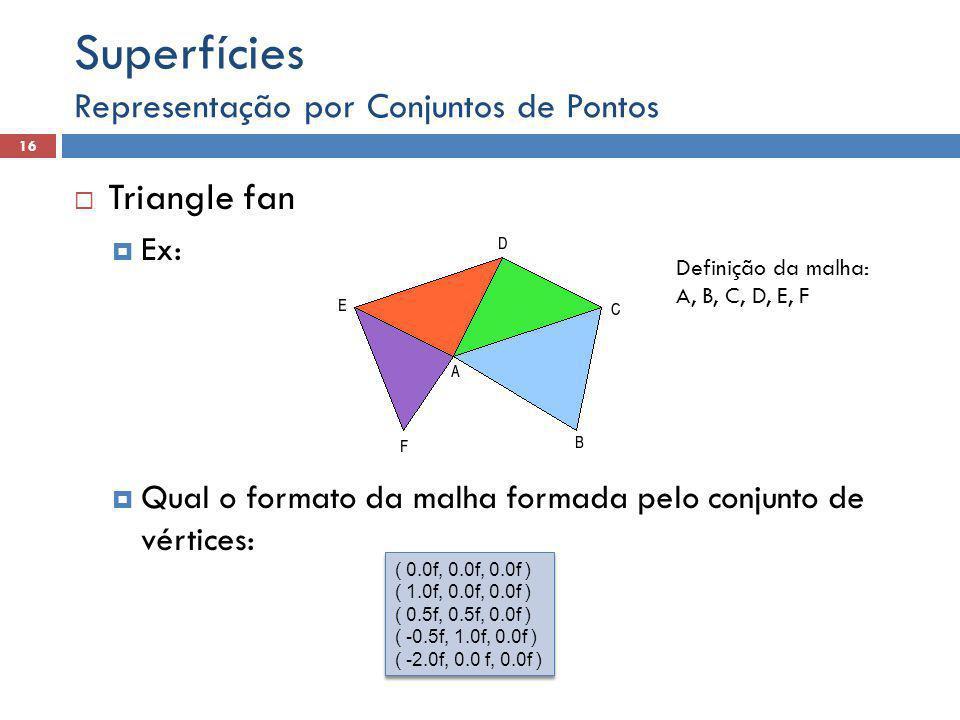 Superfícies Triangle fan Representação por Conjuntos de Pontos Ex: