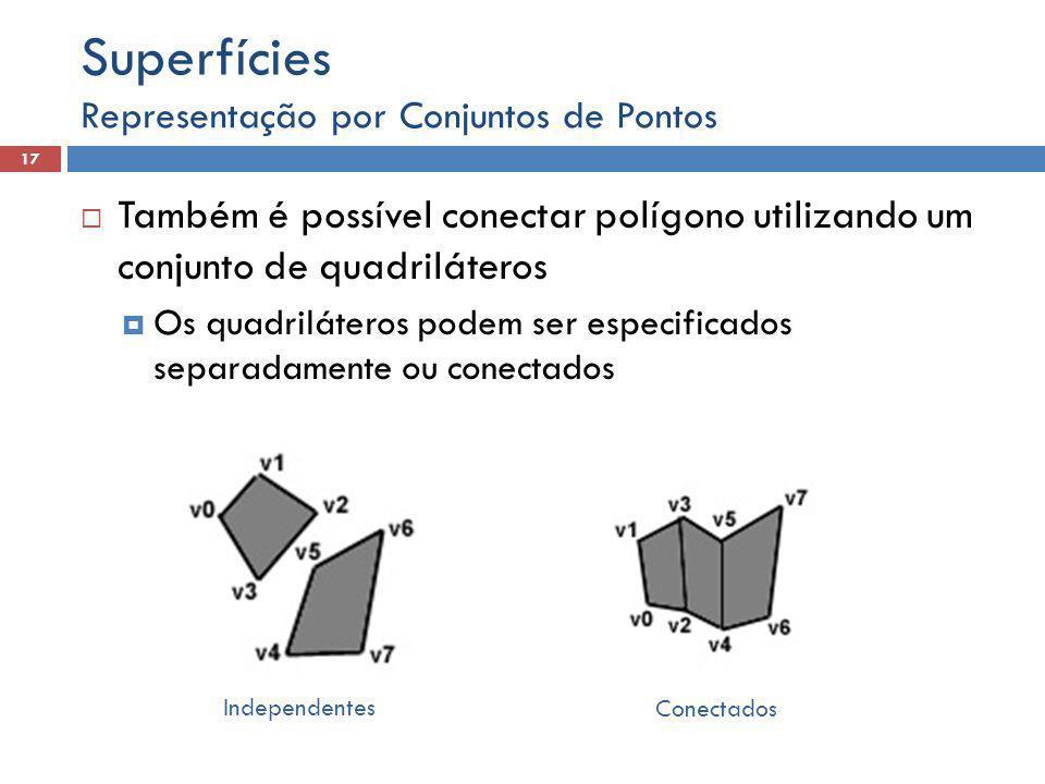 Superfícies Representação por Conjuntos de Pontos. Também é possível conectar polígono utilizando um conjunto de quadriláteros.
